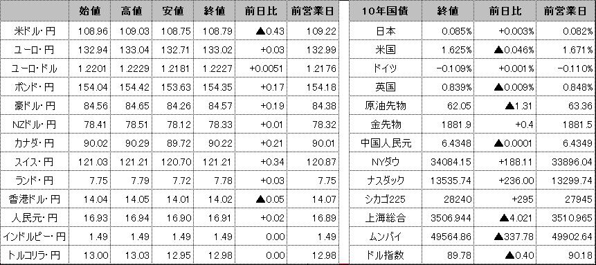f:id:okinawa-support:20210521100119p:plain