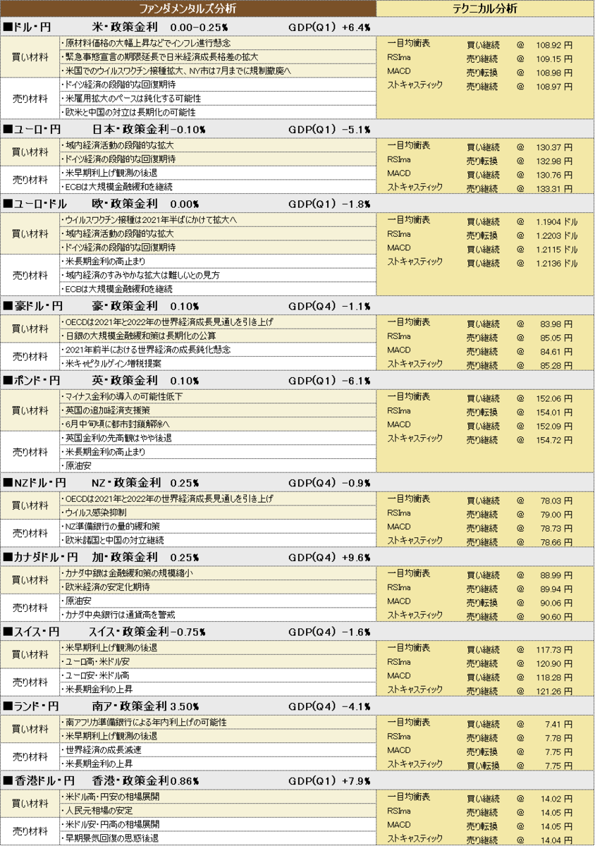 f:id:okinawa-support:20210521191038p:plain