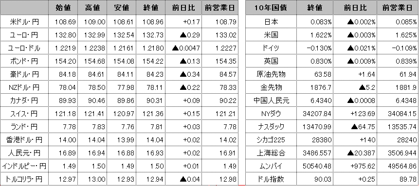 f:id:okinawa-support:20210524095920p:plain