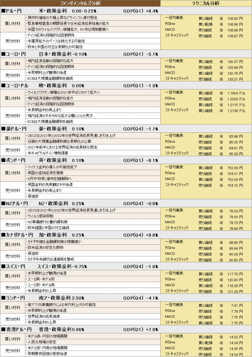 f:id:okinawa-support:20210524100531p:plain