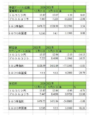 f:id:okinawa-support:20210525081752j:plain