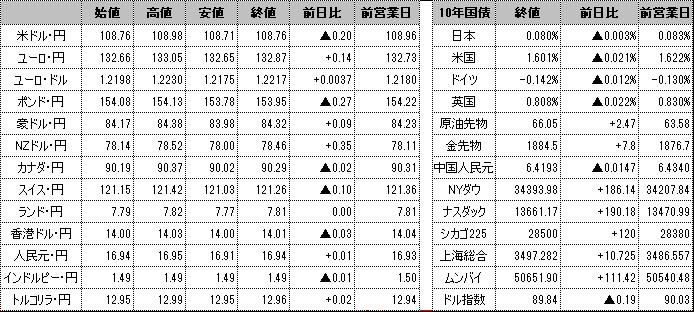 f:id:okinawa-support:20210525102322p:plain