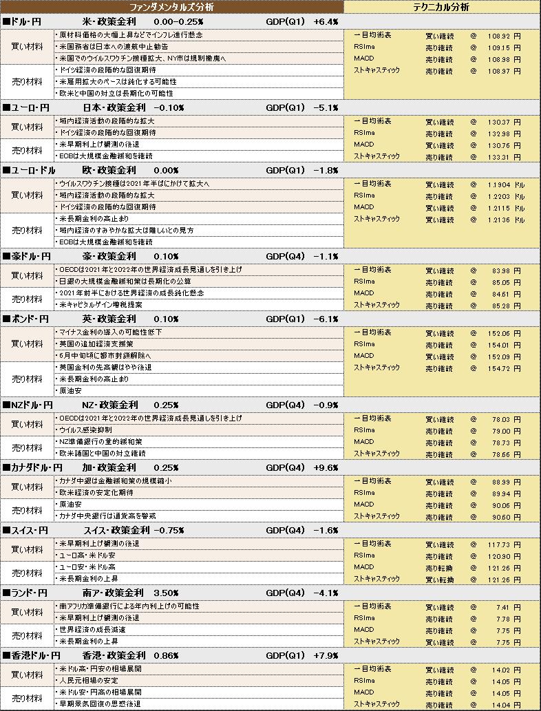 f:id:okinawa-support:20210525103013p:plain