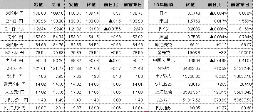 f:id:okinawa-support:20210527101547p:plain