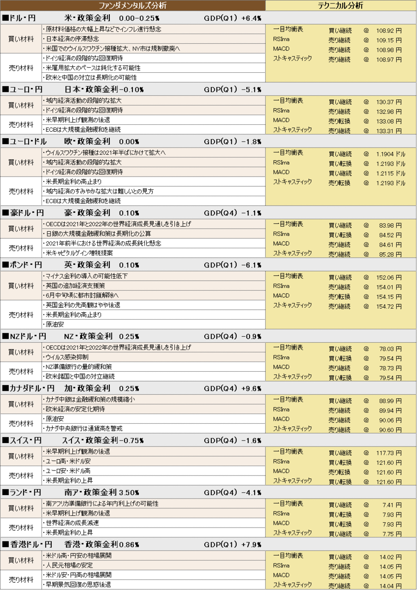 f:id:okinawa-support:20210527102103p:plain