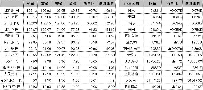 f:id:okinawa-support:20210528101426p:plain