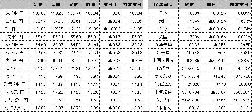 f:id:okinawa-support:20210531100806p:plain