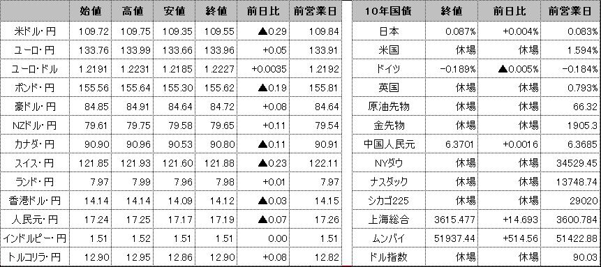 f:id:okinawa-support:20210601100923p:plain