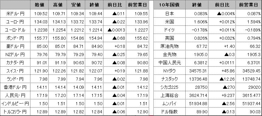 f:id:okinawa-support:20210602101334p:plain