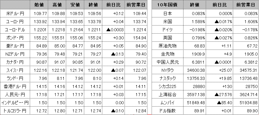 f:id:okinawa-support:20210603100845p:plain