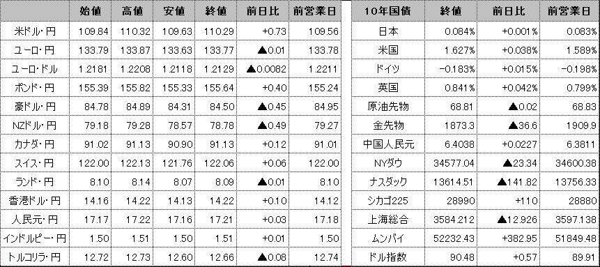 f:id:okinawa-support:20210604093332p:plain