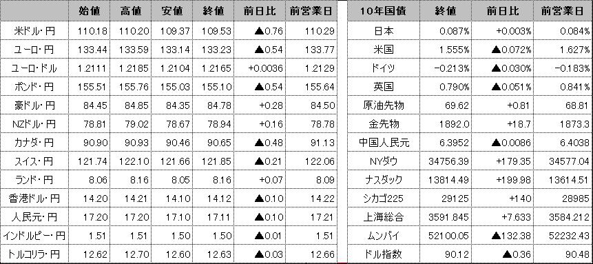 f:id:okinawa-support:20210607102534p:plain