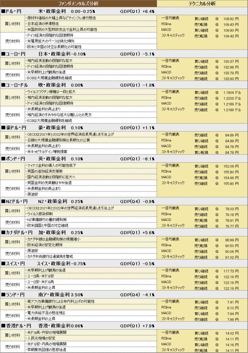 f:id:okinawa-support:20210607191646p:plain