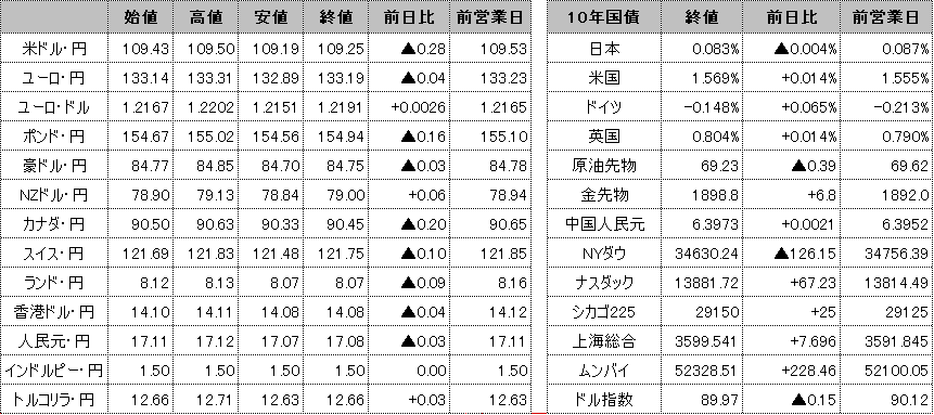 f:id:okinawa-support:20210608100640p:plain