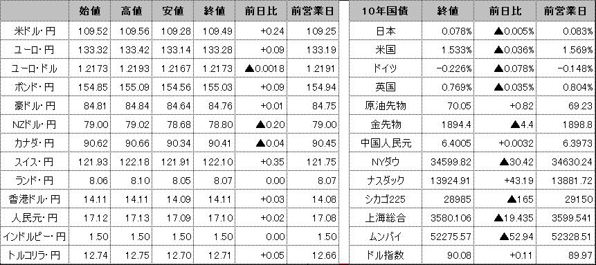 f:id:okinawa-support:20210609102124p:plain