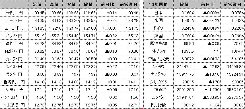 f:id:okinawa-support:20210610101133p:plain