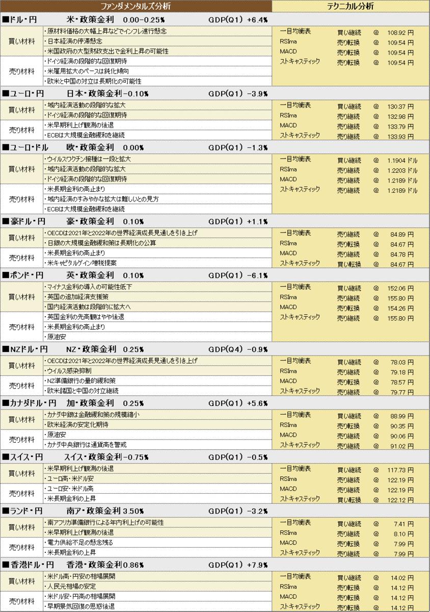 f:id:okinawa-support:20210610190844p:plain
