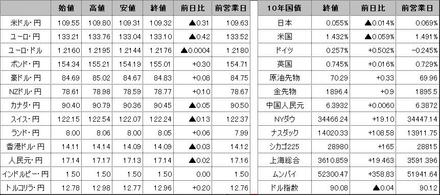 f:id:okinawa-support:20210611101135p:plain