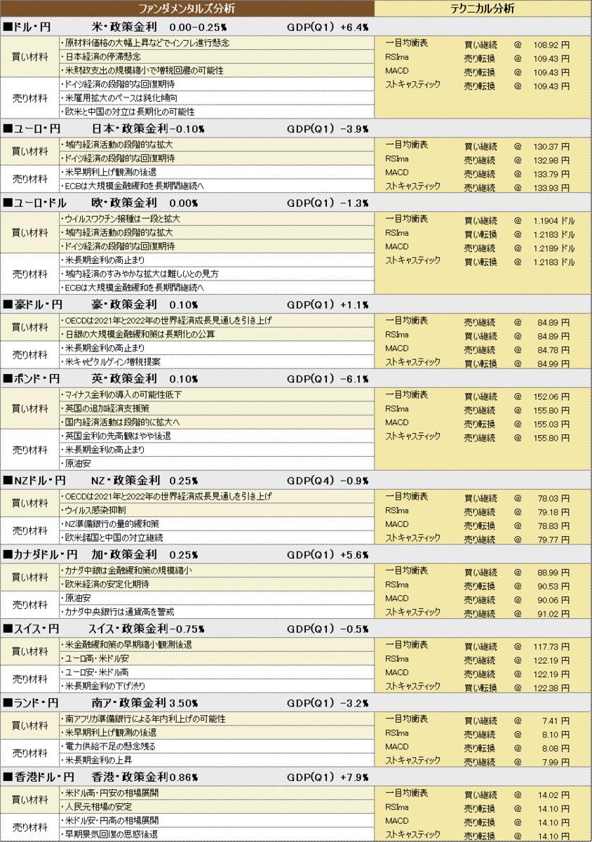 f:id:okinawa-support:20210611192427p:plain