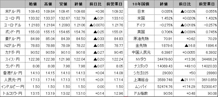 f:id:okinawa-support:20210614102449p:plain