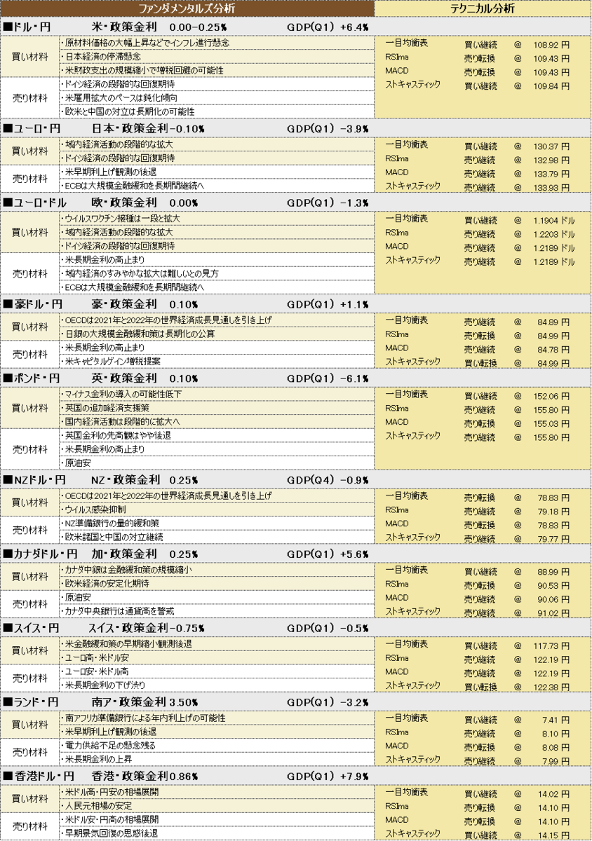 f:id:okinawa-support:20210614193434p:plain
