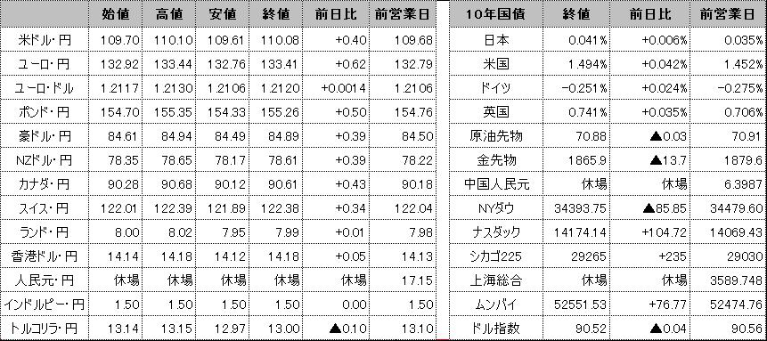 f:id:okinawa-support:20210615100252p:plain