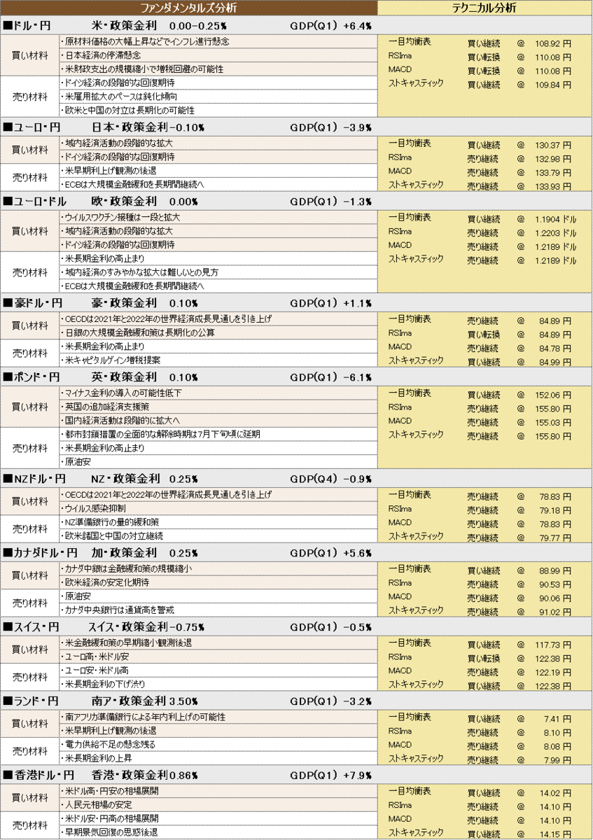 f:id:okinawa-support:20210615101521p:plain