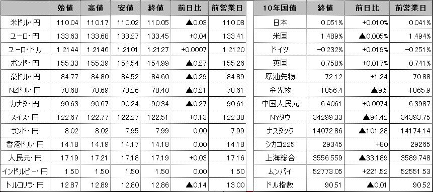 f:id:okinawa-support:20210616095328p:plain