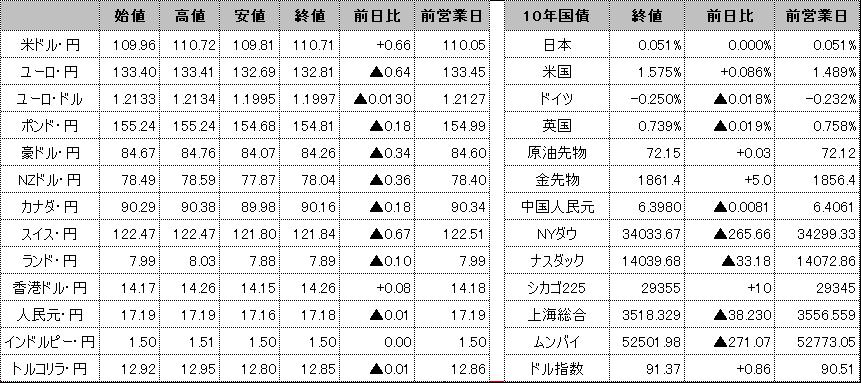 f:id:okinawa-support:20210617101511p:plain