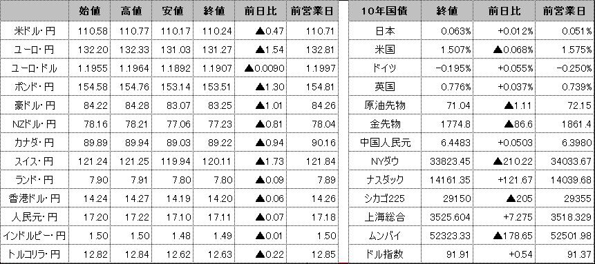 f:id:okinawa-support:20210618100057p:plain