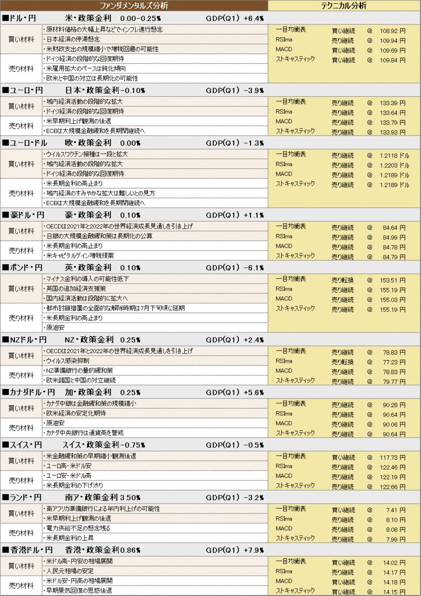 f:id:okinawa-support:20210618100958p:plain