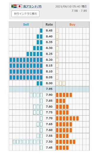 f:id:okinawa-support:20210621073902j:plain