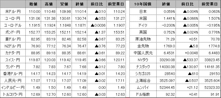 f:id:okinawa-support:20210621101213p:plain