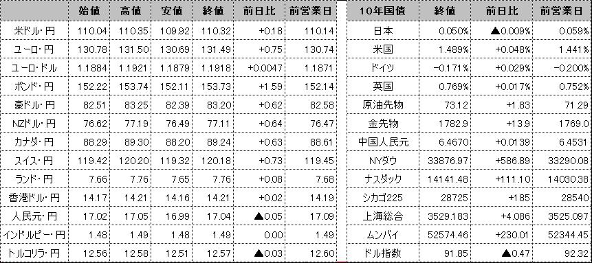 f:id:okinawa-support:20210622100725p:plain