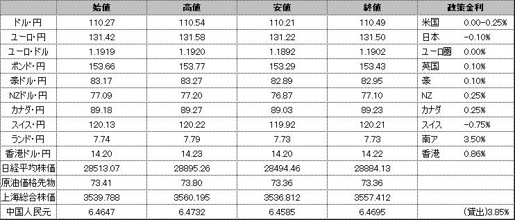 f:id:okinawa-support:20210622211927p:plain