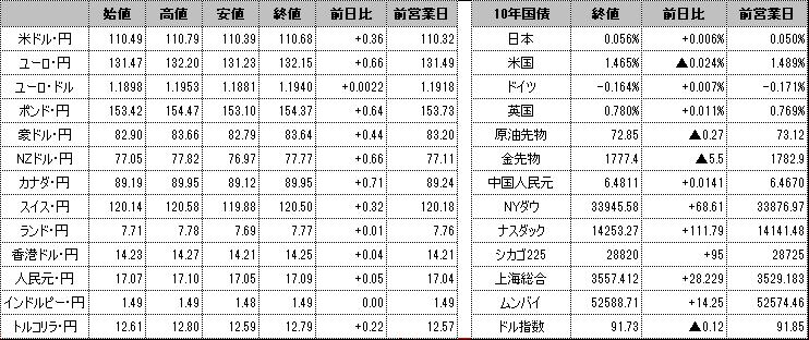 f:id:okinawa-support:20210623095927p:plain
