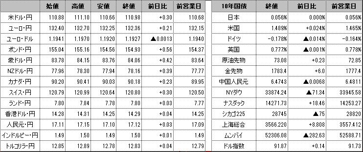 f:id:okinawa-support:20210624101900p:plain