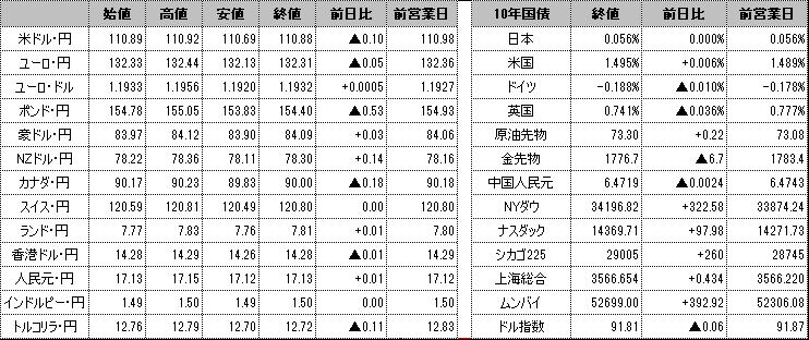 f:id:okinawa-support:20210625095517p:plain