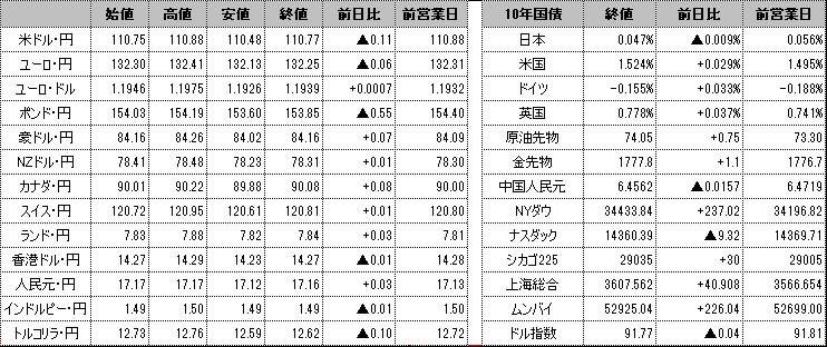 f:id:okinawa-support:20210628102143p:plain