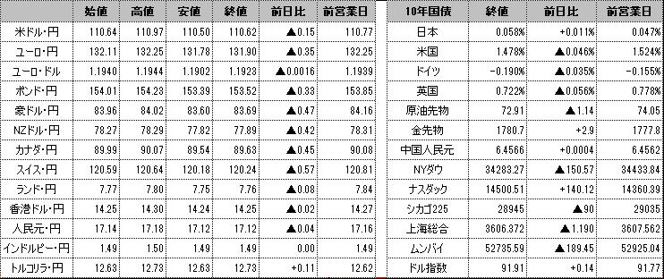 f:id:okinawa-support:20210629095612p:plain