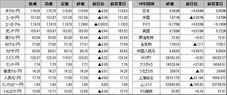 f:id:okinawa-support:20210630100150p:plain