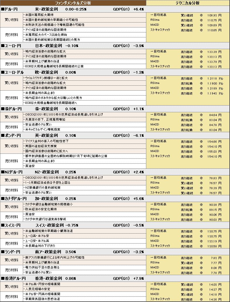 f:id:okinawa-support:20210630100842p:plain