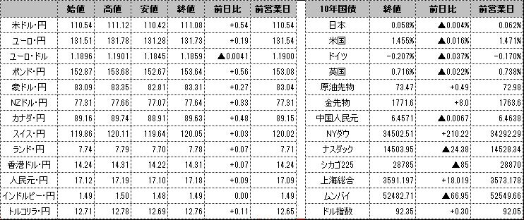f:id:okinawa-support:20210701101232p:plain