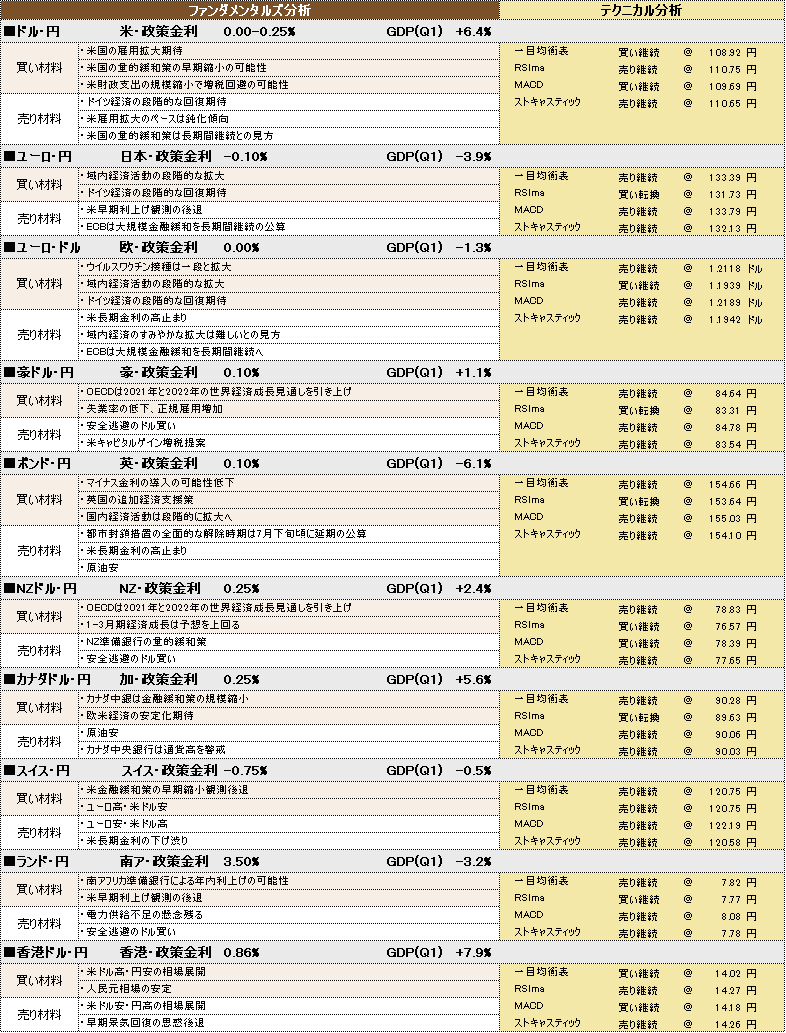 f:id:okinawa-support:20210701102108p:plain