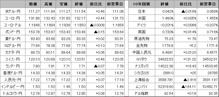 f:id:okinawa-support:20210702093138p:plain