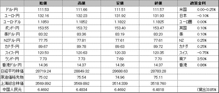 f:id:okinawa-support:20210702190755p:plain