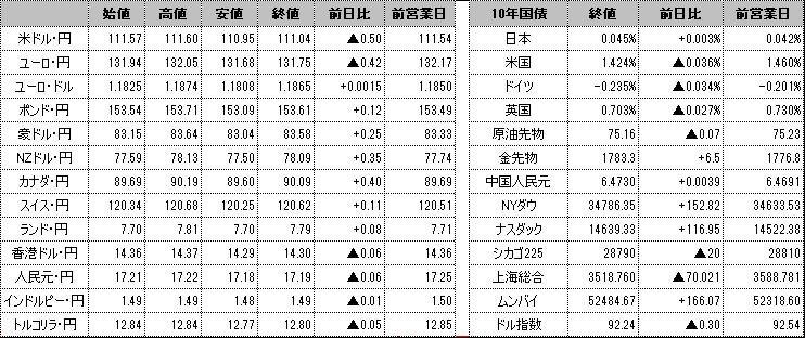 f:id:okinawa-support:20210705103236p:plain