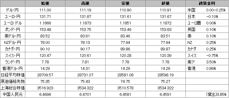 f:id:okinawa-support:20210705185145p:plain