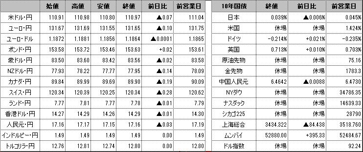 f:id:okinawa-support:20210706102332p:plain