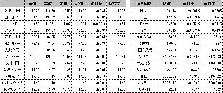 f:id:okinawa-support:20210707100757p:plain